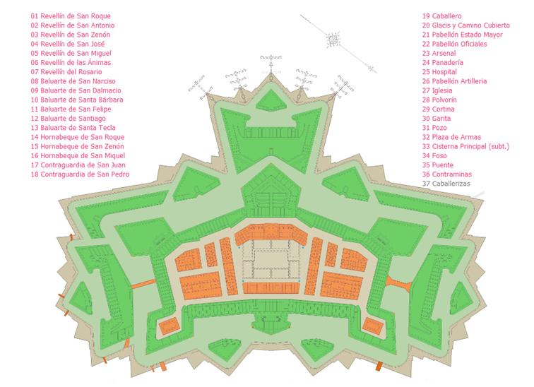 Esquema con los elementos del Castillo de San Fernando de Figueras